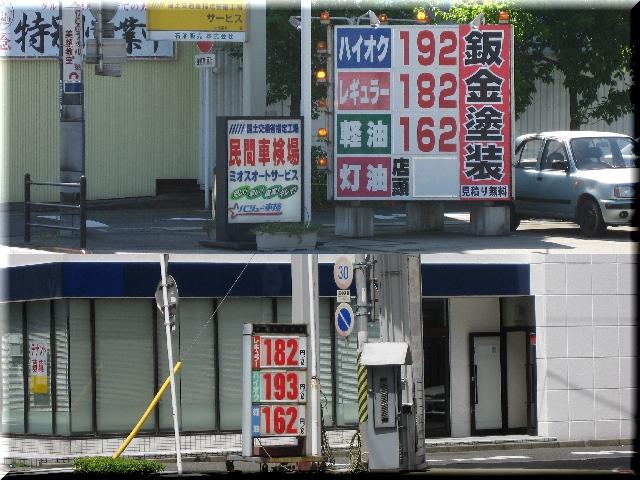 高騰を続けるガソリン価格⇒6月