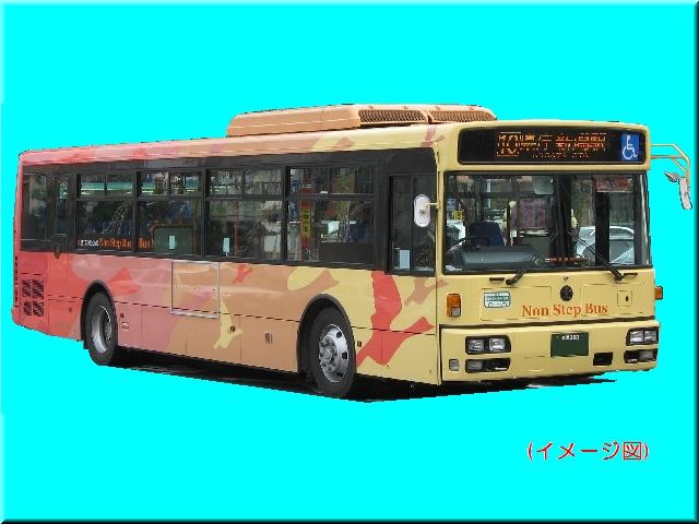 りゅーとリンク(ニイガタ基幹バス)